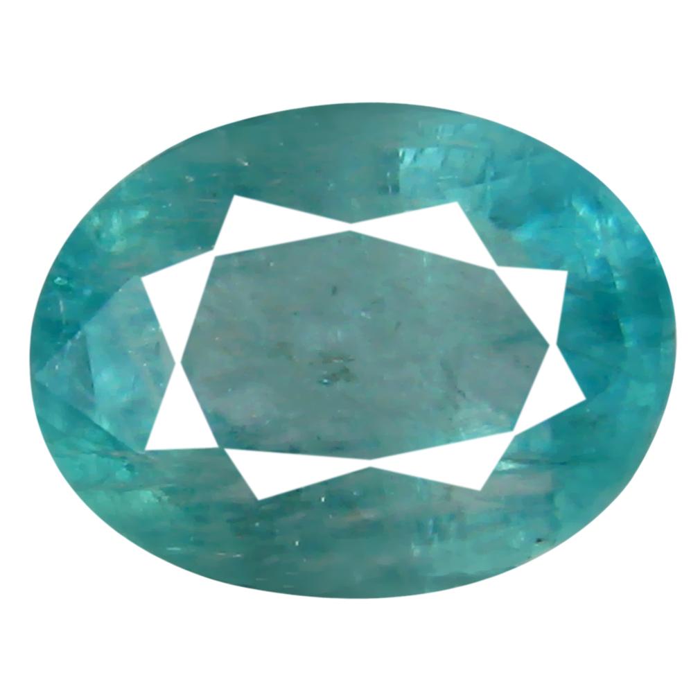 1.05 ct Grand looking Oval Cut (8 x 6 mm) Unheated / Untreated Greenish Blue Grandidierite Natural Gemstone