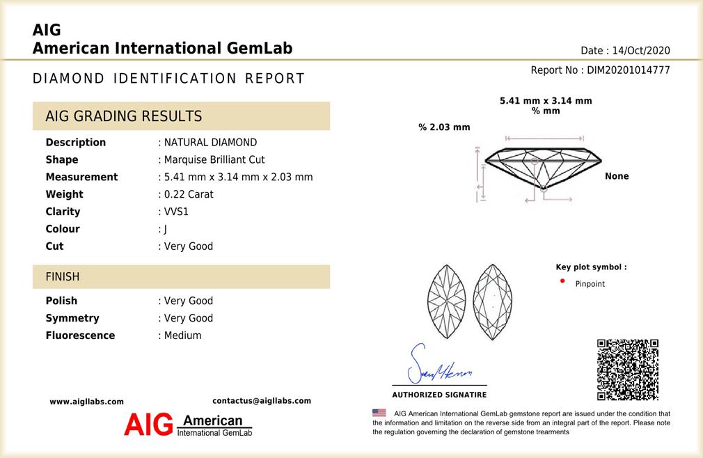 Amazon.com: Deluxe Gems 0.22 ct AIG Certified VVS1 Clarity